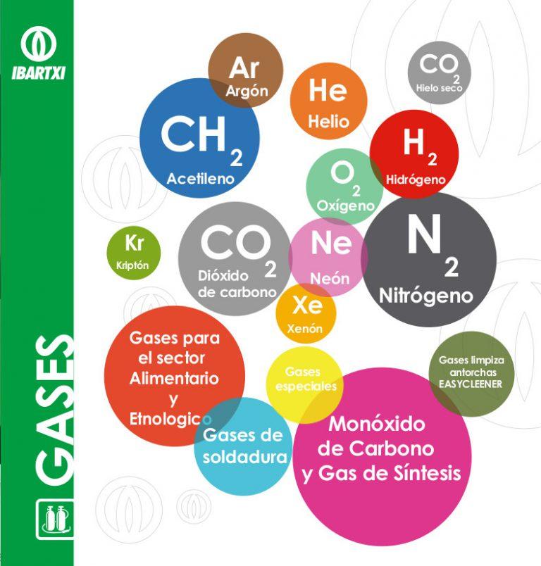 Imagen gases Ibartxi Amurrio